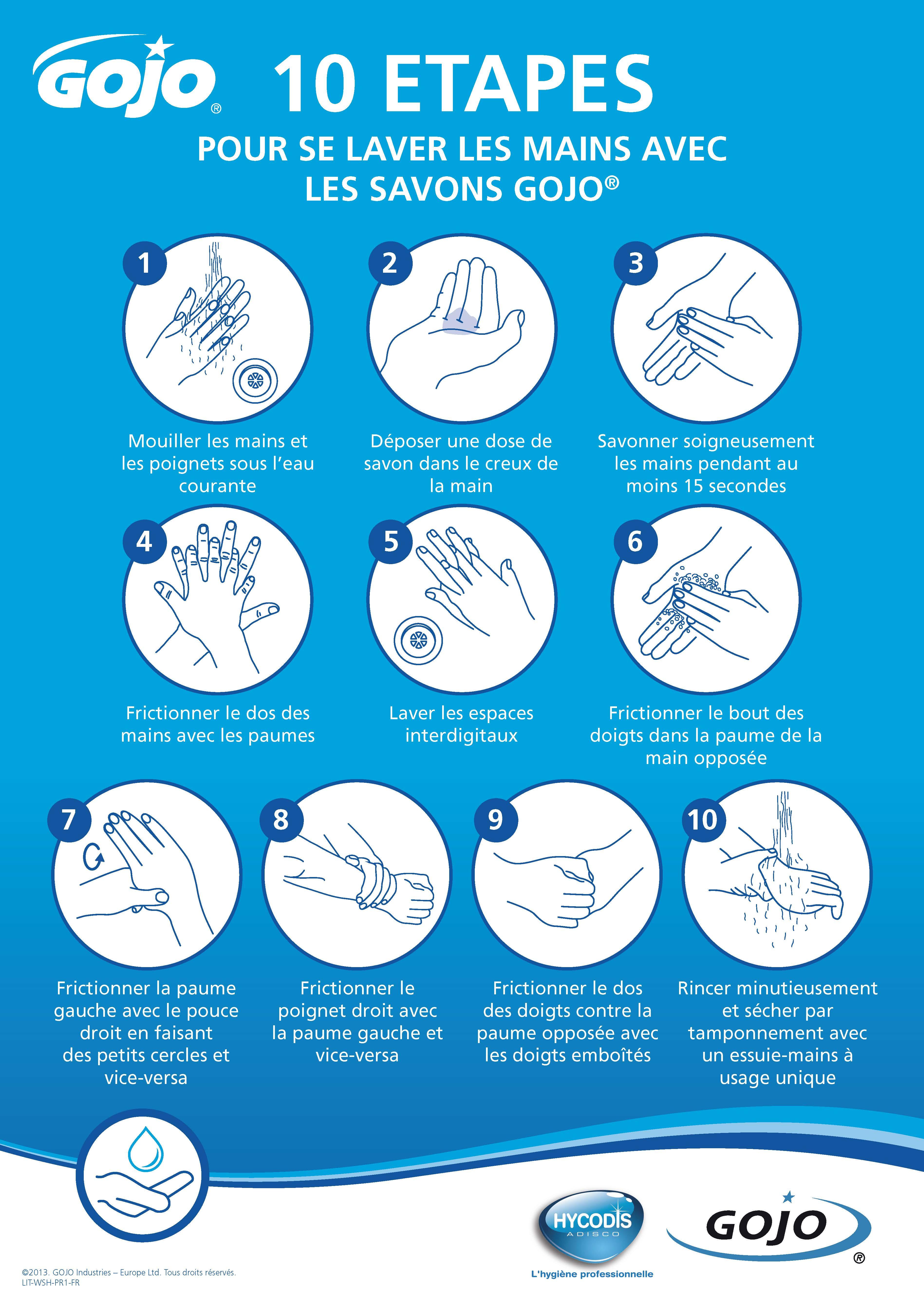 Protocole lavage des mains